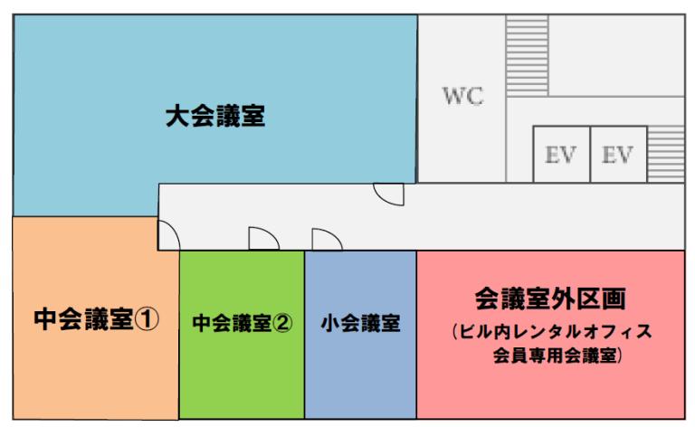 BMT貸会議室(銀座・第1ビル)